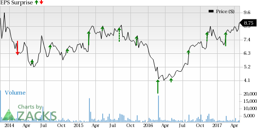 Allegion (ALLE) Q1 Earnings & Revenues Beat, Margins Grow