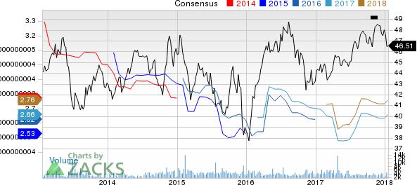 BCE, Inc. Price and Consensus