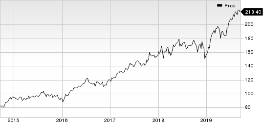 Stryker Corporation Price