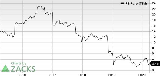 Pacific Gas & Electric Co. PE Ratio (TTM)