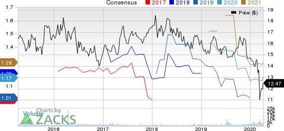 Orange Price and Consensus