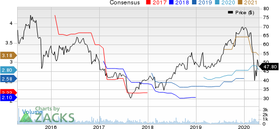 Huron Consulting Group Inc. Price and Consensus