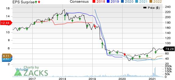 DuPont de Nemours, Inc. Price, Consensus and EPS Surprise