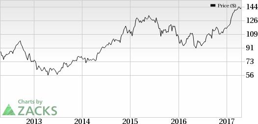 Mining Stocks' Q1 Earnings Slated on Apr 24: ABX, NEM, SLCA