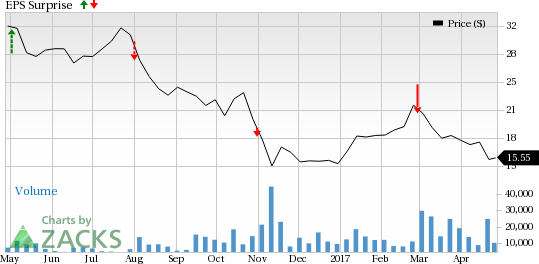 Tenet Healthcare (THC) Q1 Earnings: Disappointment in Store?