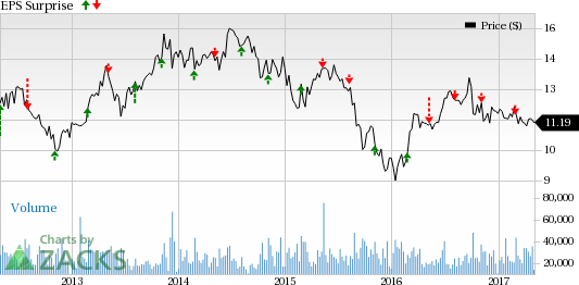 Is a Beat in Store for AES Corporation (AES) in Q1 Earnings?