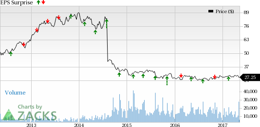 Discovery Communications (DISCA) Misses on Q1 Earnings