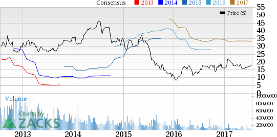 What's in the Cards for Allegheny (ATI) in Q2 Earnings?