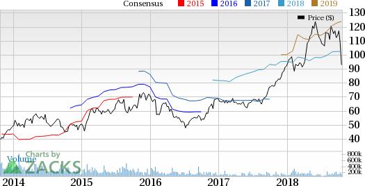 Can Valero Energy VLO Maintain Earnings Beat Streak In Q60 Impressive Vlo Stock Quote