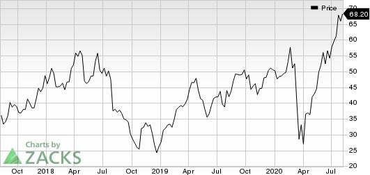 Floor  Decor Holdings, Inc. Price