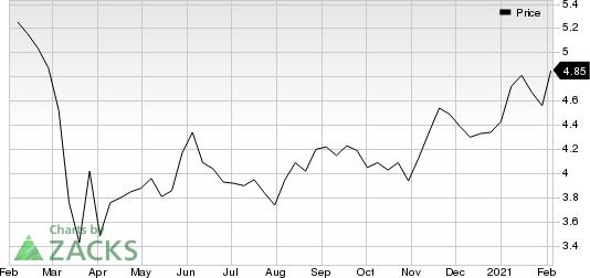 Mitsubishi UFJ Financial Group, Inc. Price