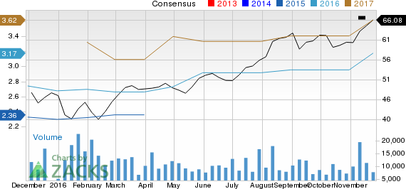 Why Microchip Technology (MCHP) Stock Might be a Great Pick