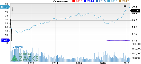 Why Is Morgan Stanley Ms Up 8 5 Since The Last Earnings