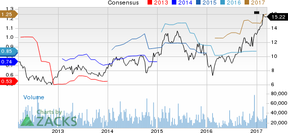 5 Top Ranked Stocks to Buy in the Surging Semiconductor Space