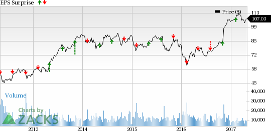 Prudential Financial (PRU) Q1 Earnings: A Beat in the Cards?