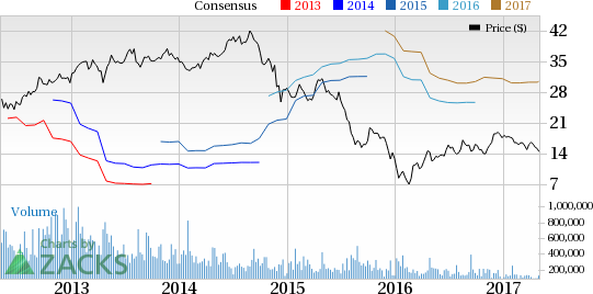 Marathon Oil (MRO) Q1 Loss Narrower than Expected, View Up
