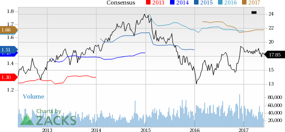 Why Is Host Hotels (HST) Down 6.1% Since the Last Earnings Report?