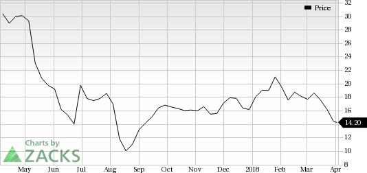 Chicago Bridge Iron Company N V Price Quote