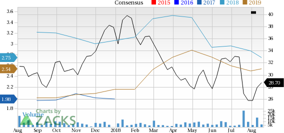 Is Sinclair Broadcast Sbgi Stock A Suitable Value Pick Nasdaq