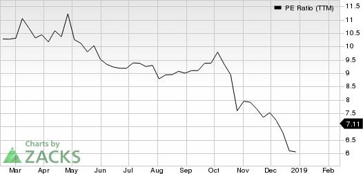 Ardagh Group S.A. PE Ratio (TTM)