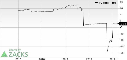 Blue Capital Reinsurance Holdings Ltd. PE Ratio (TTM)