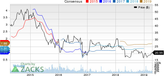 Arconic Inc. Price and Consensus