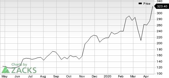 DexCom, Inc. Price