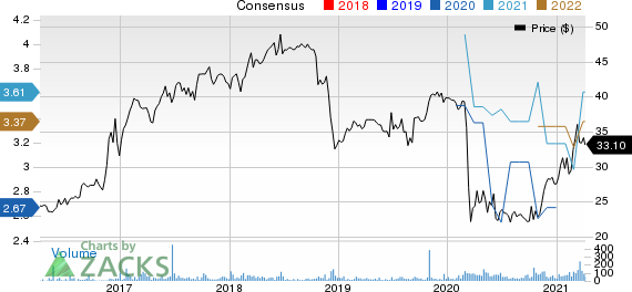 Evans Bancorp, Inc. Price and Consensus