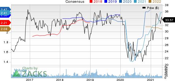 Trustmark Corporation Price and Consensus