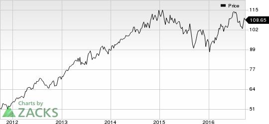 Sempra Energy (SRE) Unit Buys PEMEX's 50% Interest in JV
