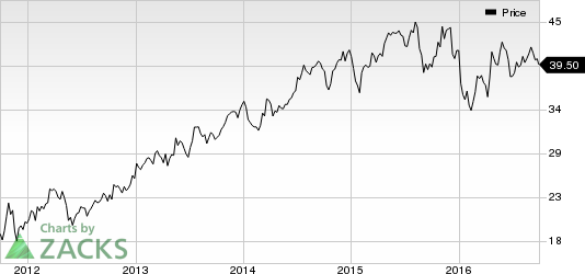BNY Mellon (BK) Poised for Growth, Cost Woes Linger
