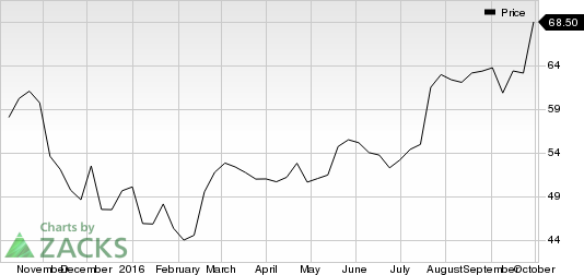 Is Qualcomm (QCOM) Eyeing NXP Semiconductors Buyout?