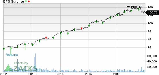 Constellation Brands (STZ) Q3 Earnings: A Beat in Store?