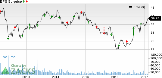 NetApp (NTAP) to Post Q3 Earnings: What's in the Cards?