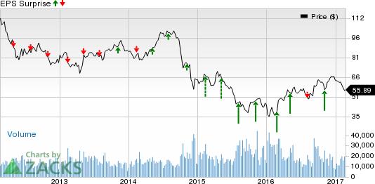 Oil Exploration Earnings Preview for Feb 23: APA, PE & More