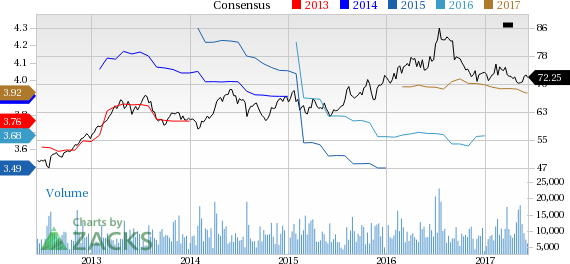 Kellogg (K) Up 3.6% Since Earnings Report: Can It Continue?