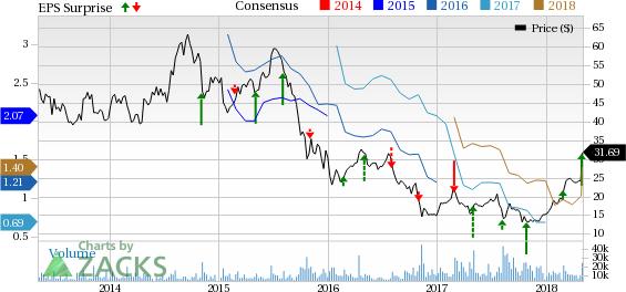Top-Ranked Stocks Shining Amid Market Turmoil: Tenet Healthcare Corporation (THC)