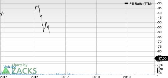 Yanzhou Coal Mining Company Limited PE Ratio (TTM)