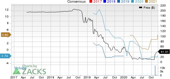 Altus Midstream Company Price and Consensus