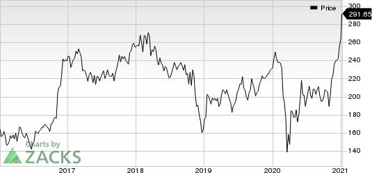 The Goldman Sachs Group, Inc. Price