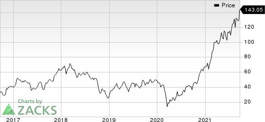 Herc Holdings Inc. Price