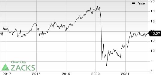 Armada Hoffler Properties, Inc. Price