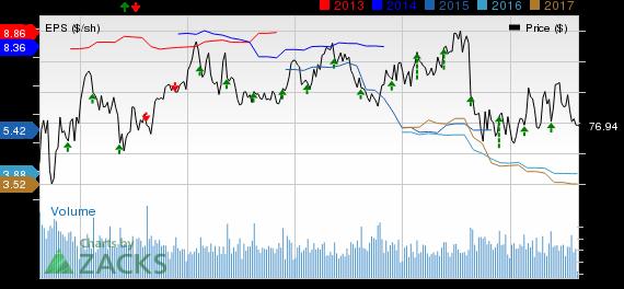 Why is Deere & Co (DE) Stock Gaining 13% Today?