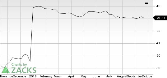 POSCO (PKX): The Perfect Mix of Value and Rising Earnings Estimates?