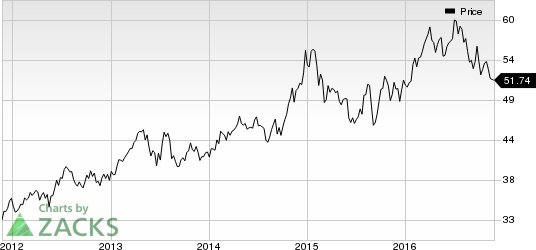 Eversource's Investments Impress, Weather Patterns a Woe