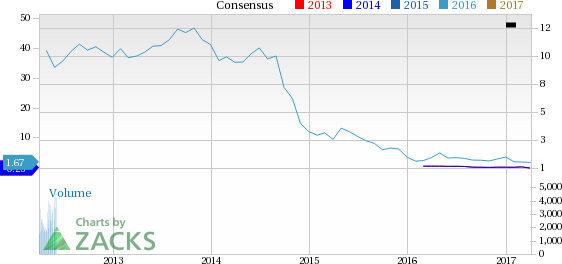 Why Is Seadrill (SDRL) Down 6.5% Since the Last Earnings Report?