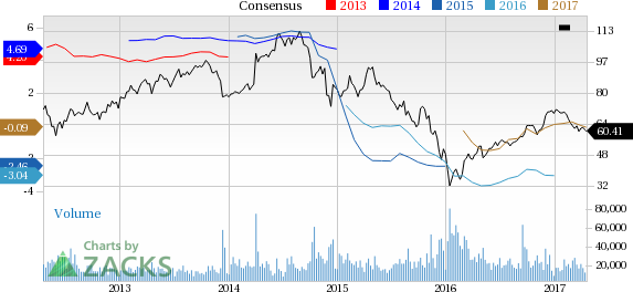 Why Is Anadarko (APC) Down 3.4% Since the Last Earnings Report?