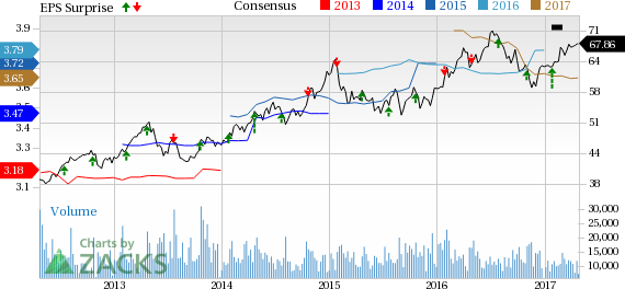 American Electric (AEP) Misses Q1 Earnings, Keeps EPS View