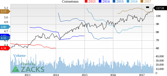 Why Is Pepsi (PEP) Up 4.3% Since the Last Earnings Report?