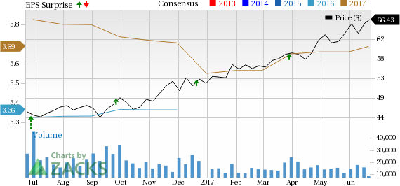 Carnival (CCL) Beats on Q2 Earnings & Sales